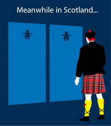 苏格兰男人不得不面对的问题