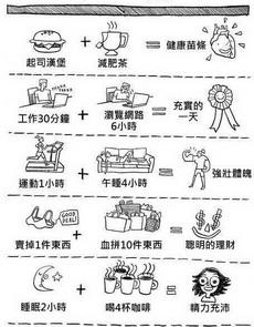 成年人的数学公式