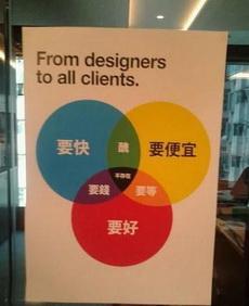 设计师想告诉客户的道理!